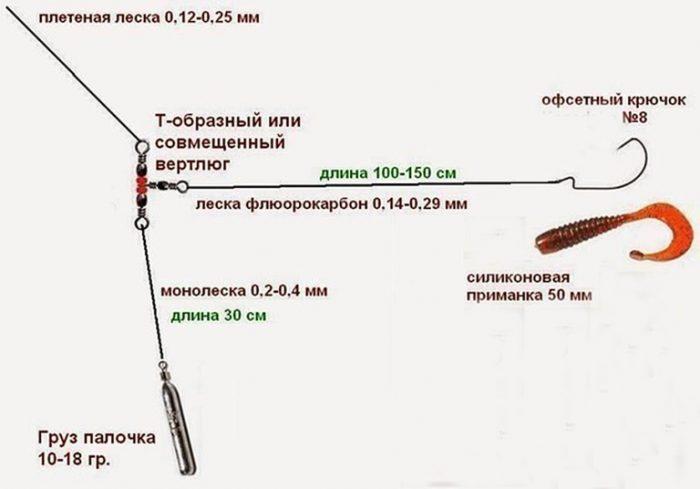 Монтаж Отводной поводок