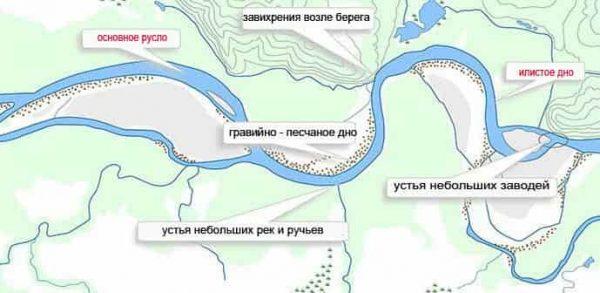 Уловистые места на реке