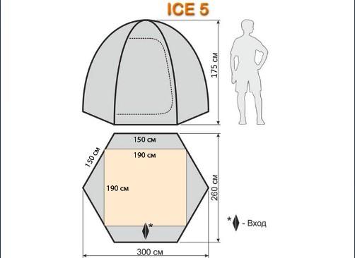 Размеры Айс 5