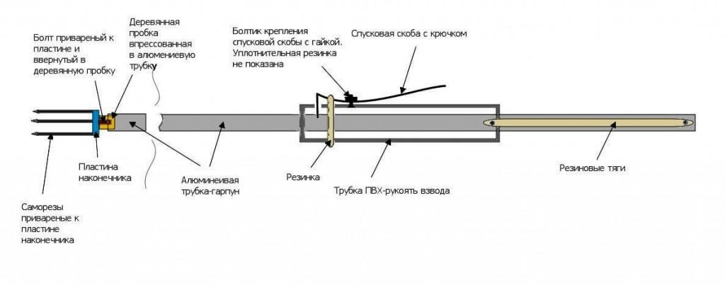 Подводное ружье своими руками: описание, чертежи, фото